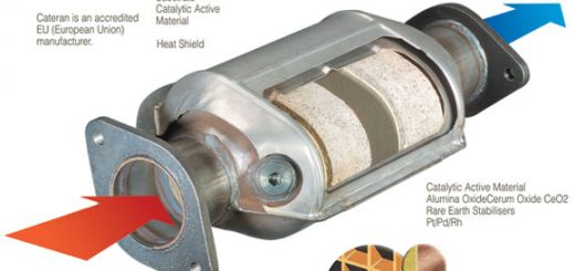 ползи от премахване на автомобилния катализатор